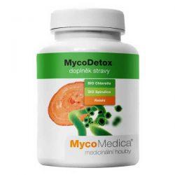 MycoDetox – K08